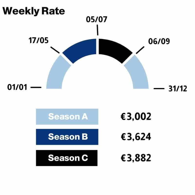Bavaria CR45 Moonmist Weekly Rate | MedSail