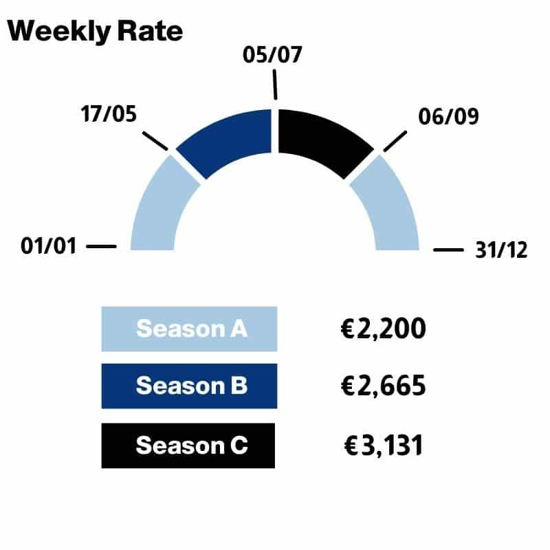 Beneteau Oceanis 40 Weekly Rate | MedSail